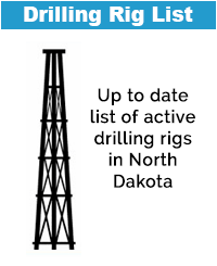 active drilling rigs ND